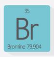 bromine vector image vector image