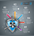 guard safe security deposit infographic vector image