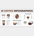 coffee break infographics pack slide