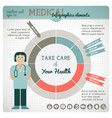 medicine and doctors infographic set vector image