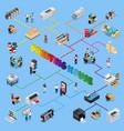 printing house isometric flowchart vector image