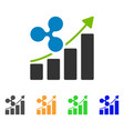 ripple growing trend icon vector image vector image