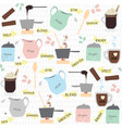 hot chocolate and hot cocoa ingredients and recipe vector image