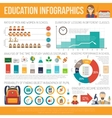 Education Infographics Set vector image vector image