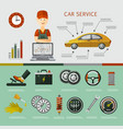 flat car service infographic poster set vector image vector image