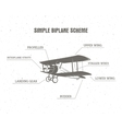 Simple retro Airplane infographic Biplane scheme vector image vector image