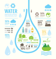 Infographic water eco annual report template vector image vector image