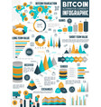 bitcoin cryptocurrency infographic of crypto money vector image vector image