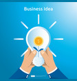 buy and sell transaction of business idea with vector image