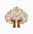 human hand tree concept for community help vector image vector image