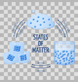 different states of matter solid liquid gas vector image