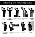 citizenship and nationality pictograph human vector image vector image