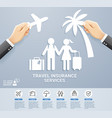 travel insurance paper vector image vector image