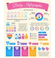 bachild infographic vector image