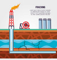 oil industry with fracking process vector image vector image