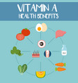 health benefits of vitamin a vector image