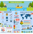 Fishing Infographics Set vector image vector image