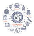 linear round banner of car wheel with tire vector image vector image
