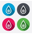 Defrosting sign icon From ice to water symbol vector image