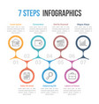 seven steps infographics vector image