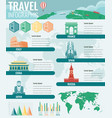 travel and tourism infographic set with famous vector image