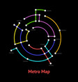 metro map sign color round thin line card vector image vector image