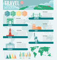 travel and tourism infographic set with famous vector image vector image
