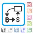 bitcoin dollar flow chart framed icon vector image vector image