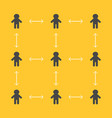 keep social distance sign coronavirus epidemic vector image vector image