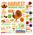 autumn harvest infographic for thanksgiving design vector image vector image