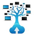 Cloud Computing Tree vector image