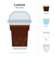 lungo ice coffee recipe in disposable plastic cup vector image