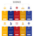 science infographic 10 steps ui designinvention