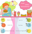 Weight Loss infographics
