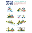 flat infographic of winter vector image vector image
