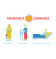 prevention coronavirus infection infographics vector image vector image