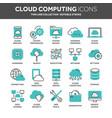 cloud omputing internet technology online vector image vector image
