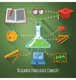 Flat concept of research education processes With vector image