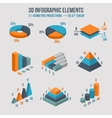 Isometric 3d sign Pie and donut chart vector image