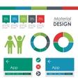 Material icon design vector image