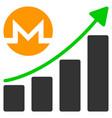 monero growing graph trend flat icon vector image vector image