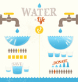 Water is life info graphic vector image vector image