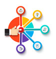 finger presses the button business process vector image