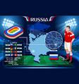 russia moscow luzhniki stadium vector image vector image