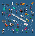car dealership isometric flowchart vector image vector image