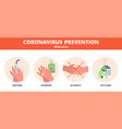 coronavirus prevention info poster covid19 vector image vector image