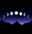 lunar eclipse total and partial eclipse moon vector image