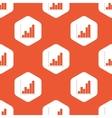 Orange hexagon graphic pattern vector image