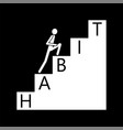 habit stairs formation vector image