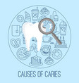 causes of caries poster vector image vector image